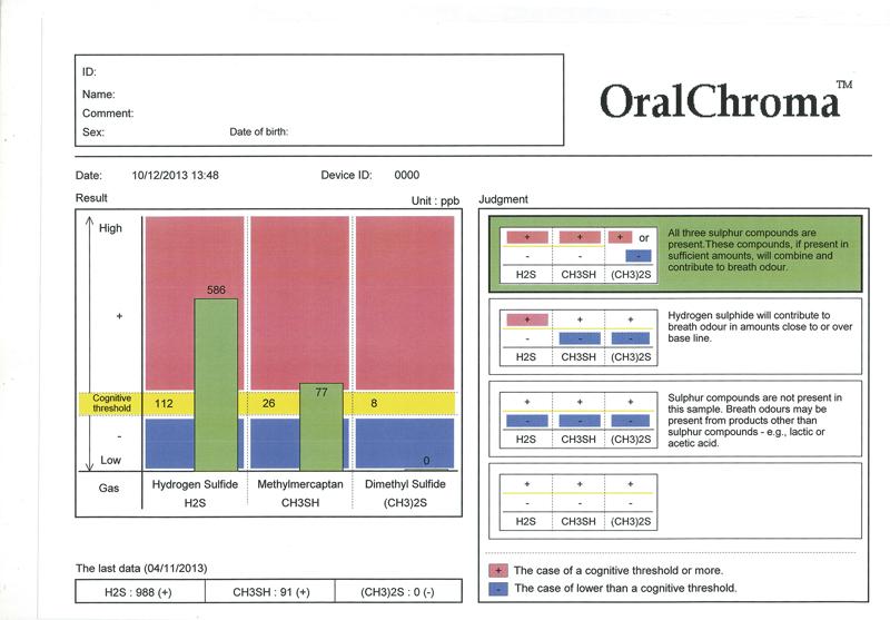 unidad del mal aliento halitosis solucion urgencias dentista donostia hospital quiron san sebastian oralchroma0001